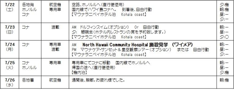 奇跡の旅inハワイ島2017スケジュール